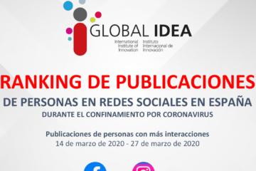 ranking redes sociales España