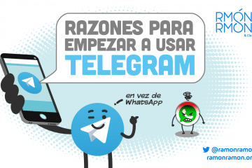post telegram